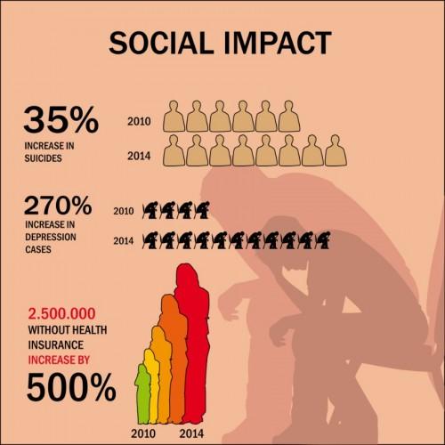 Infographics / Social Impact