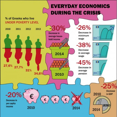 Infographics / Poverty