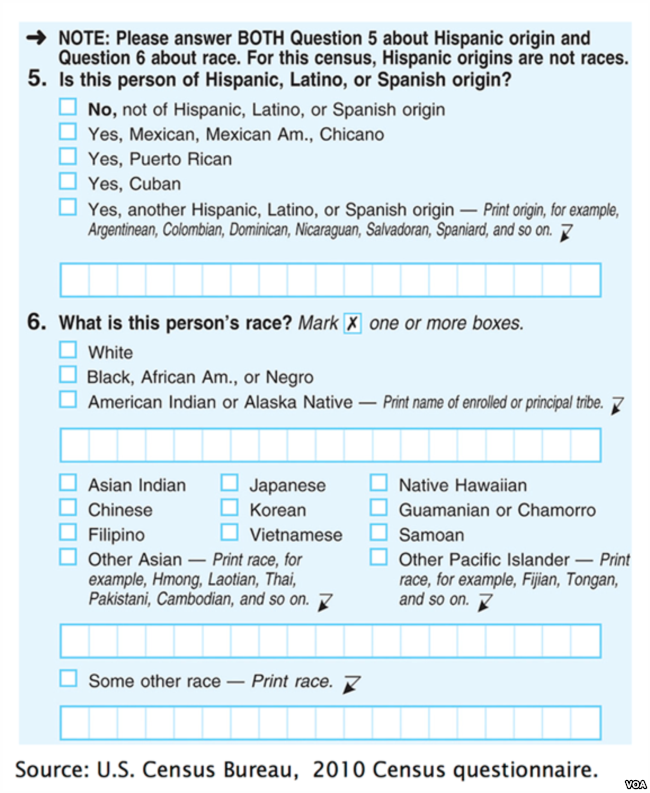 The Us Census And The Social Construction Of Race Sociological Images