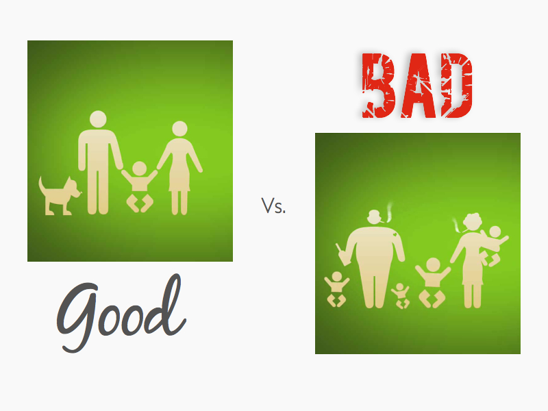 Comparison of responsible vs irresponsible family