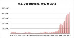 usdeportations