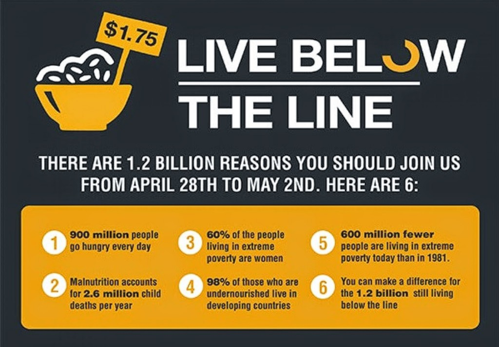 The Live Below the Line Campaign encourages people around the world to try to live on a poverty-level wage.