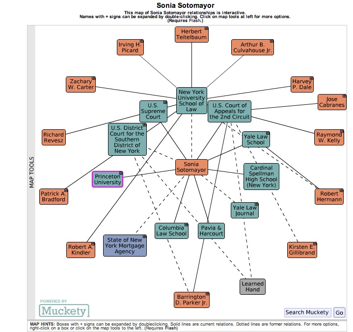 sociogram observation Start studying chapter 8 learn vocabulary self-observation or can present sociometric data in a sociogram- a graphical representation of interactions and.
