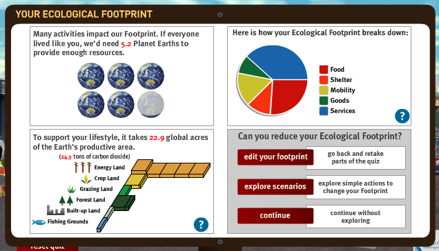 Ecological Footprints How Many Planets For Our Lifestyle