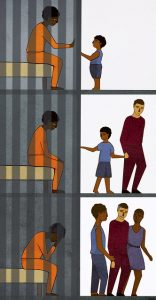The Impact of Parental Incarceration on Children and Families - There's Research on That